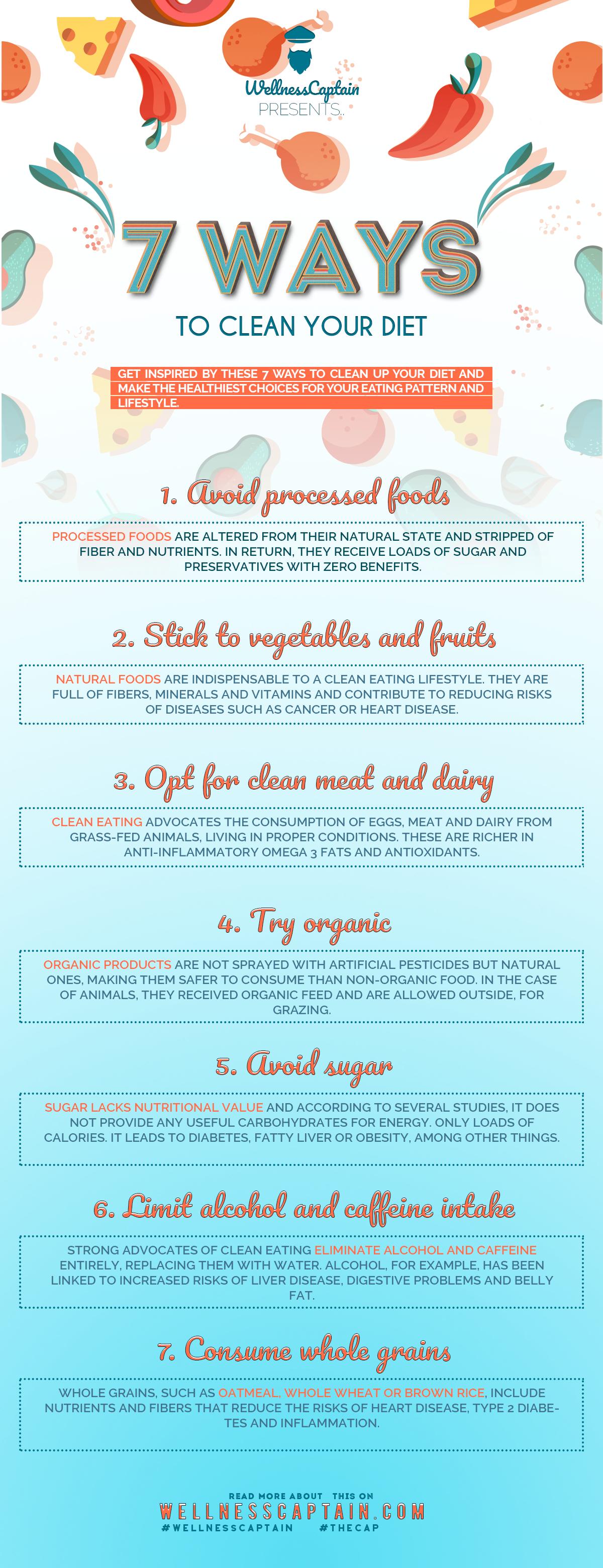 clean up diet