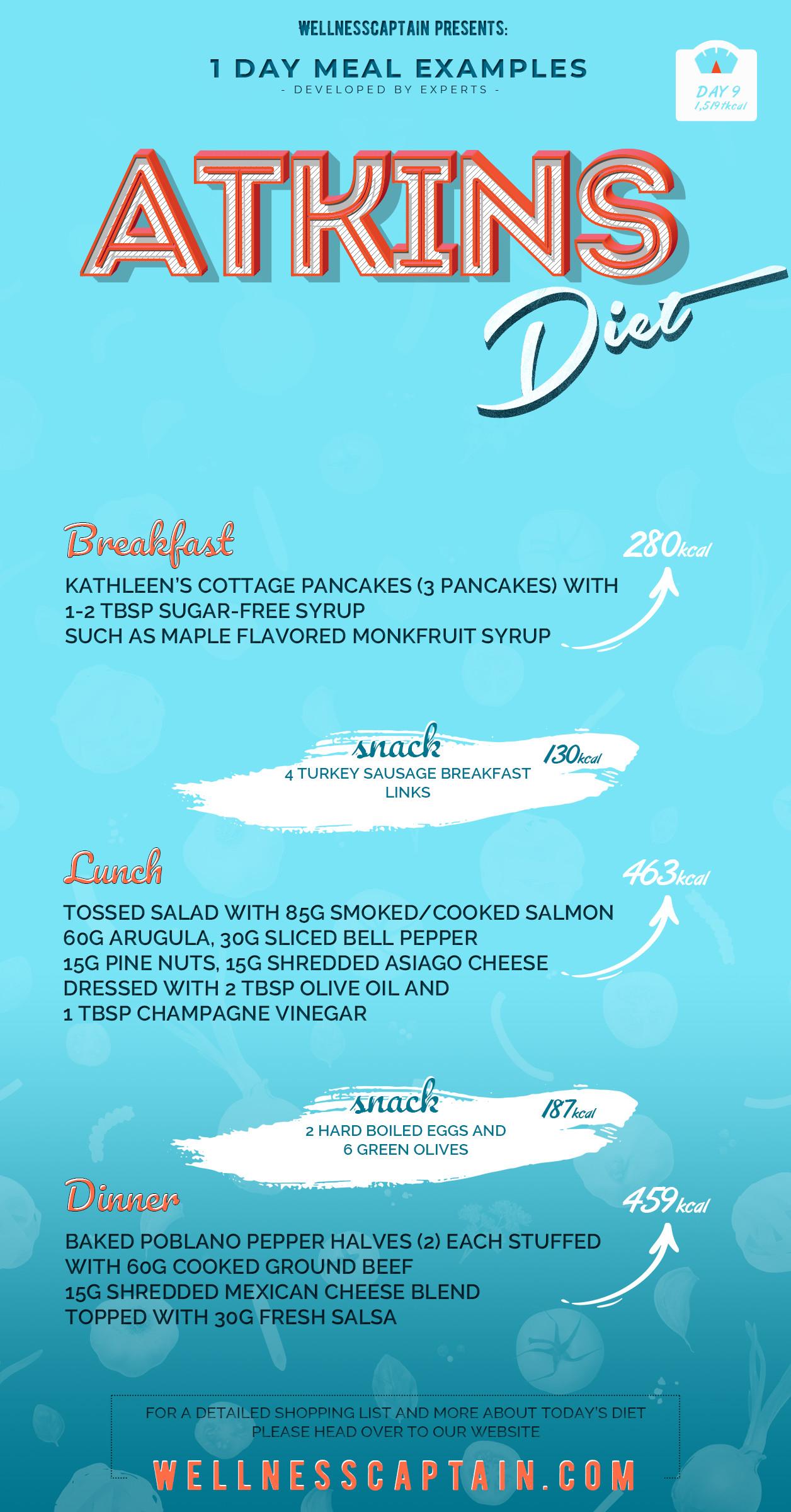 Atkins diet DAY9