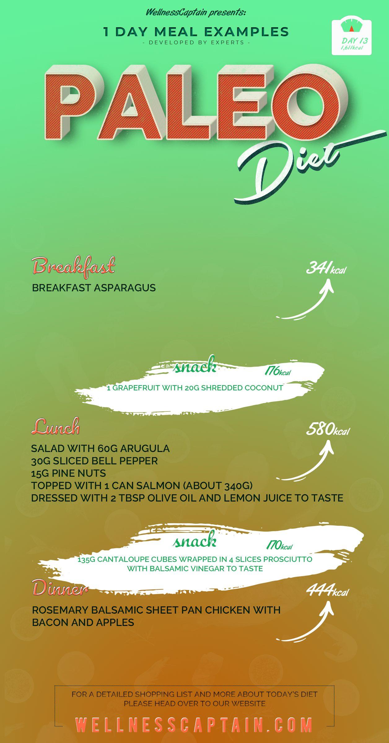 Paleo diet DAY13